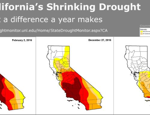 Is The Drought Over ?